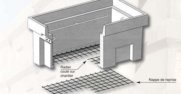 Chambre de tirage l1t id es d 39 images la maison - Chambre de tirage fibre optique ...
